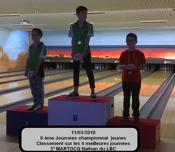 6 journee championnat jeunes